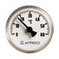 Afriso Bimetal thermometers BiTh K with plug-on